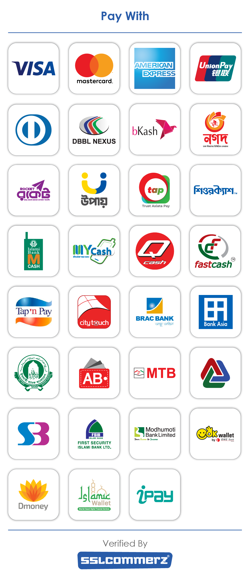 SSLCOMMERZ payment channel icons